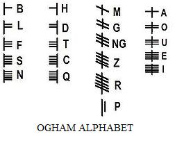 Standard Ogham alphabet