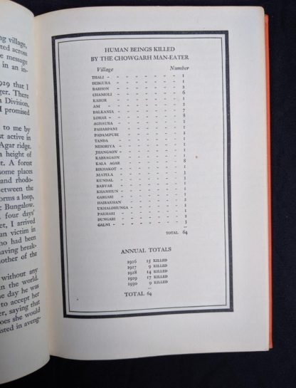 List of human beings killed by the Chowgarth man-eater in a1946 First American Edition copy of MAN-EATERS of Kumaon by Jim Corbett