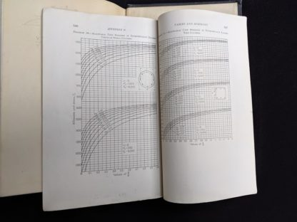 an extra Antique Appendix found inside a copy of Design of Concrete Structures 4th Edition by Leonard Church Urquhart and Charles Edward O'Rourke