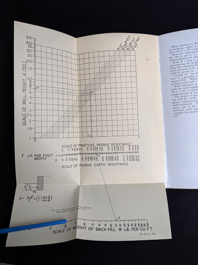 fold out graph inside a 1959 textbook Practical Problems in Soil Mechanics- third edition- by Henry R. Reynolds and P. Protopapadakis