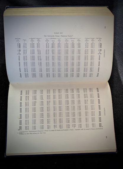 Steam Pressure Table - 1948 Steam, Air And Gas Power by Severns And Degler 4th Edition