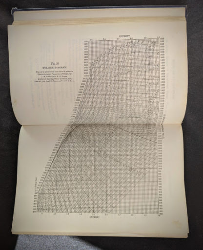 diagram inside a 1948 copy of Steam, Air And Gas Power by Severns And Degler 4th Edition