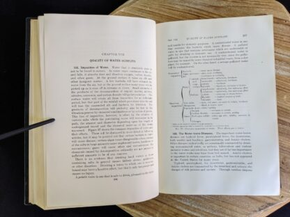 Common impuraties of Water - 1947 Water Supply and Sewerage by Ernest W. Steel - second Edition